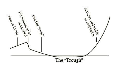 The trough of no value