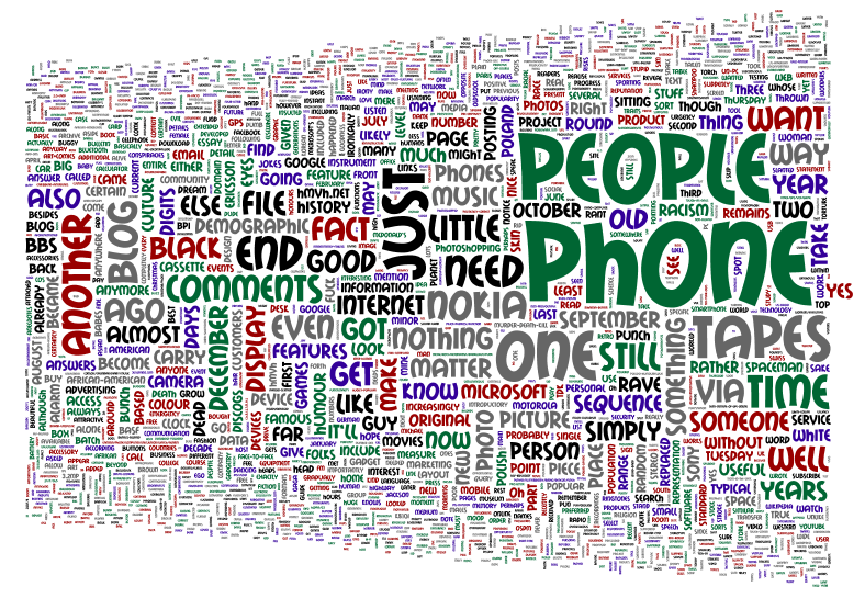 Word cloud of current text on blog