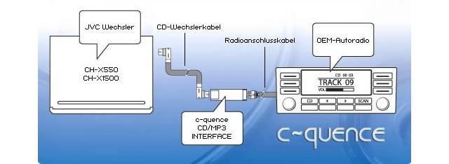 Blaupunkt / JVC interface