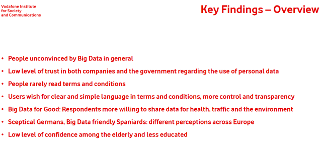 https://web.archive.org/web/20160624190728/http://www.vodafone-institut.de/bigdata/links/VodafoneInstitute-Survey-BigData-en.pdf